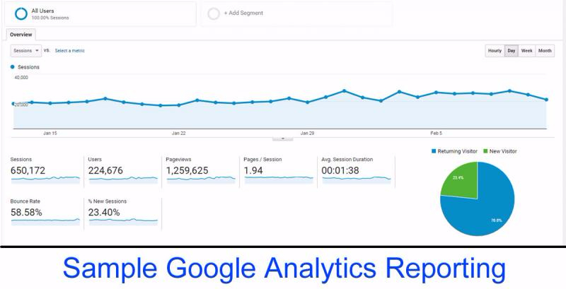 sample google analytics
