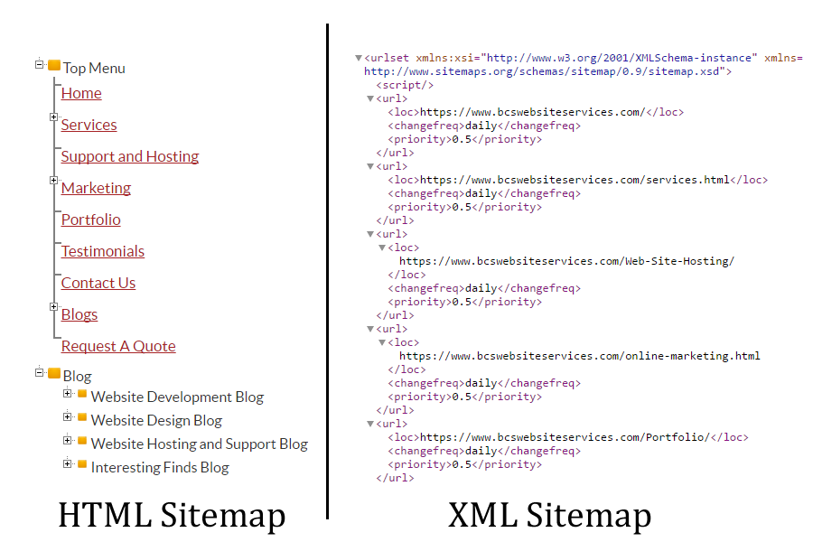building a website website architecture site map